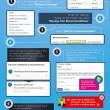 Het ultieme overzicht voor een perfect Linkedin Profiel