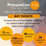 International Total Talent Management Conference – 21/22 september – Amsterdam