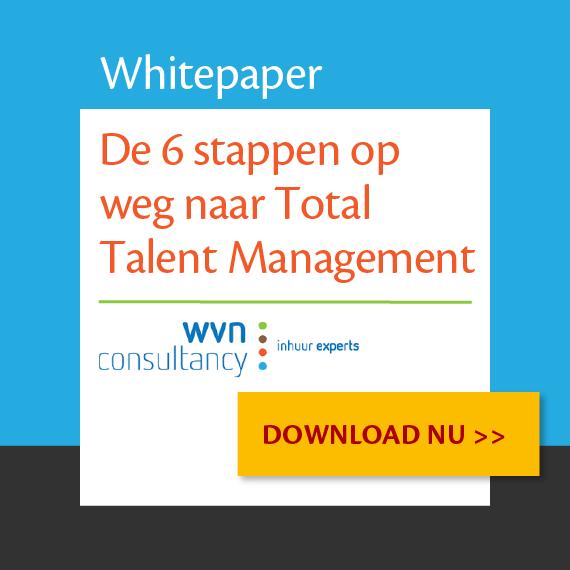 Banner van WVN Whitepaper